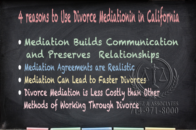 Why Should I Use Mediation to Resolve my Divorce in California?