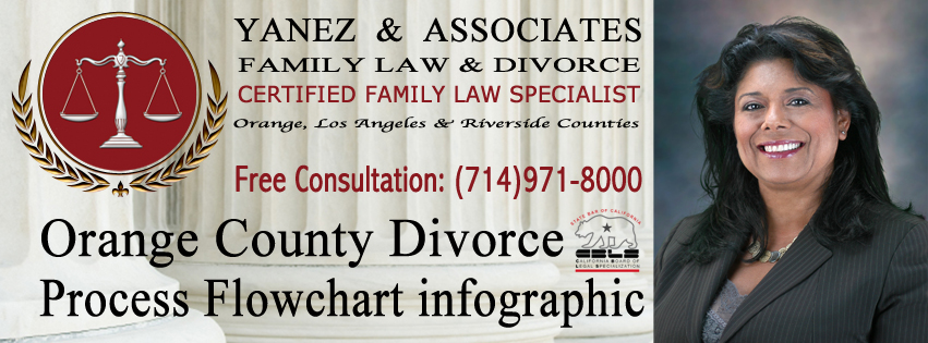 Know the law via our Orange County Divorce Process Flowchart infographic